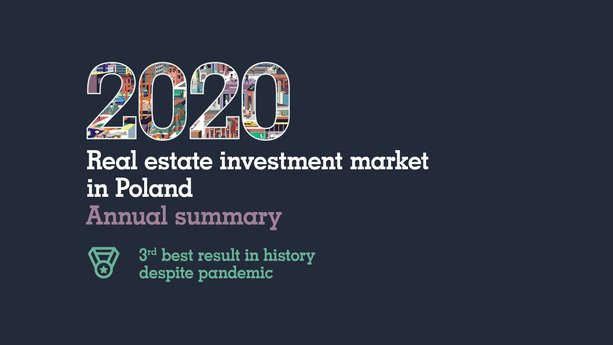 Real estate investment market summary