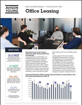PRESS RELEASE: Manhattan office leasing volume in 2020 declines by 51.0 percent to record low